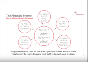 The Planning process | Advanced CFO